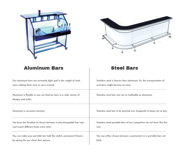 Almunium vs Steel Bars | Ultimate Portable Bar